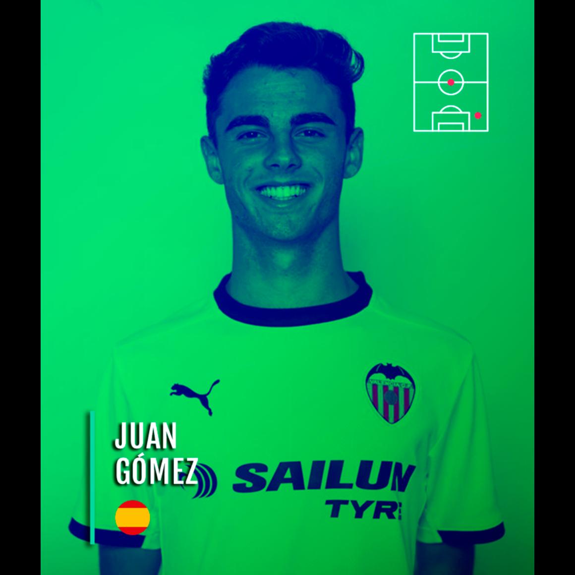 hmfootball.png_0011_Juan-Gómez_ficha